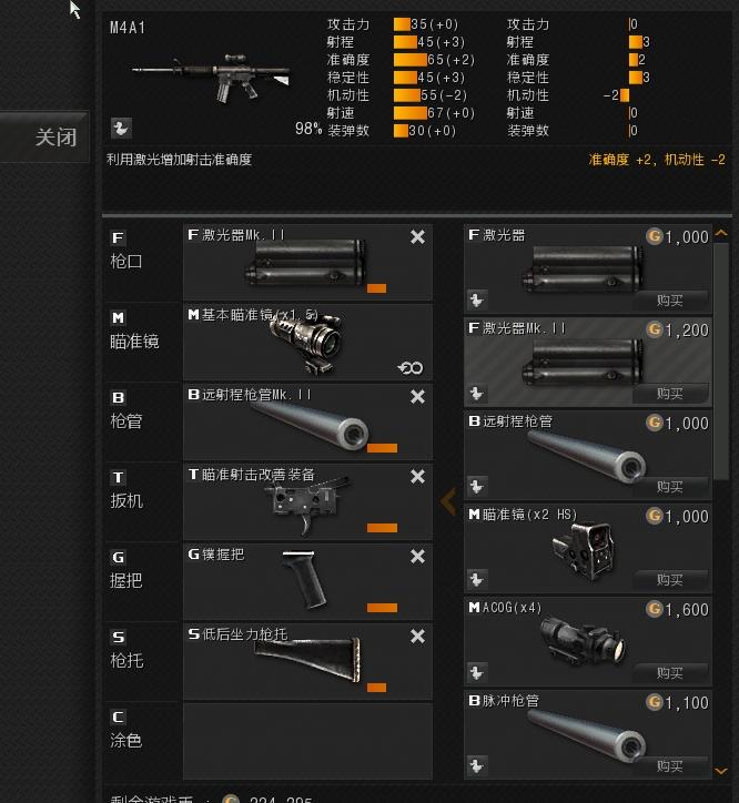 Ava 武器库之 m4a1 枪械改造介绍