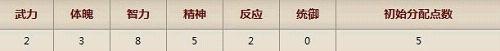 《三国群英传2》初出茅庐 职业选择指南