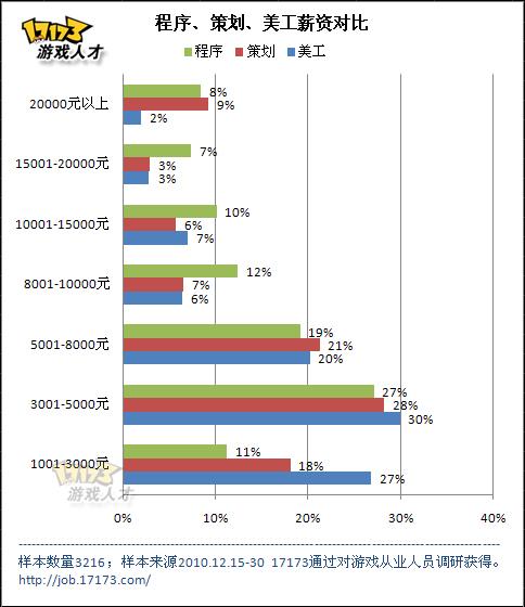 收入证明范本_工资收入证明模板_月收入20000