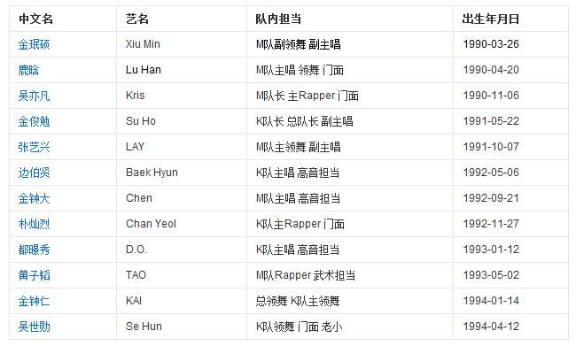 exo单人照片及名字图片 exo照片及名字exo的成员名字和照
